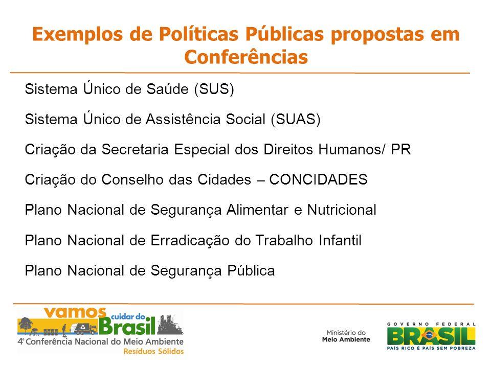 Exemplos de Políticas Públicas propostas em Conferências