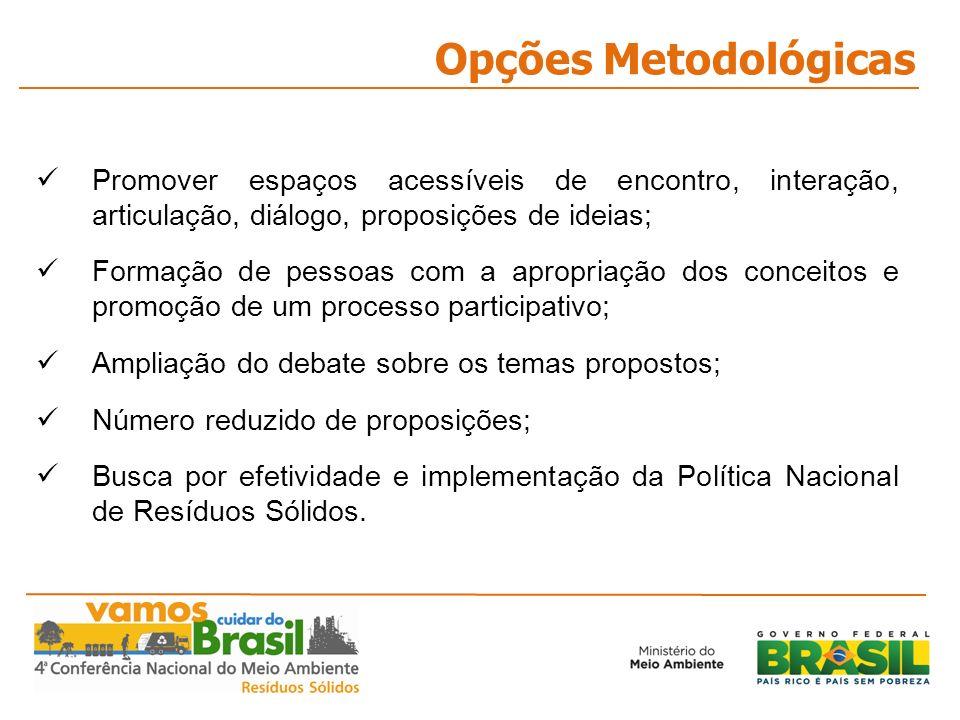 Opções Metodológicas Promover espaços acessíveis de encontro, interação, articulação, diálogo, proposições de ideias;