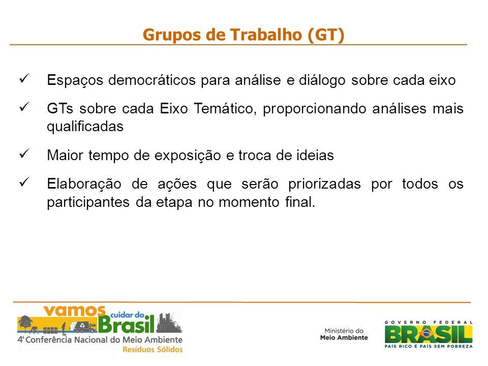 Grupos de Trabalho (GT)