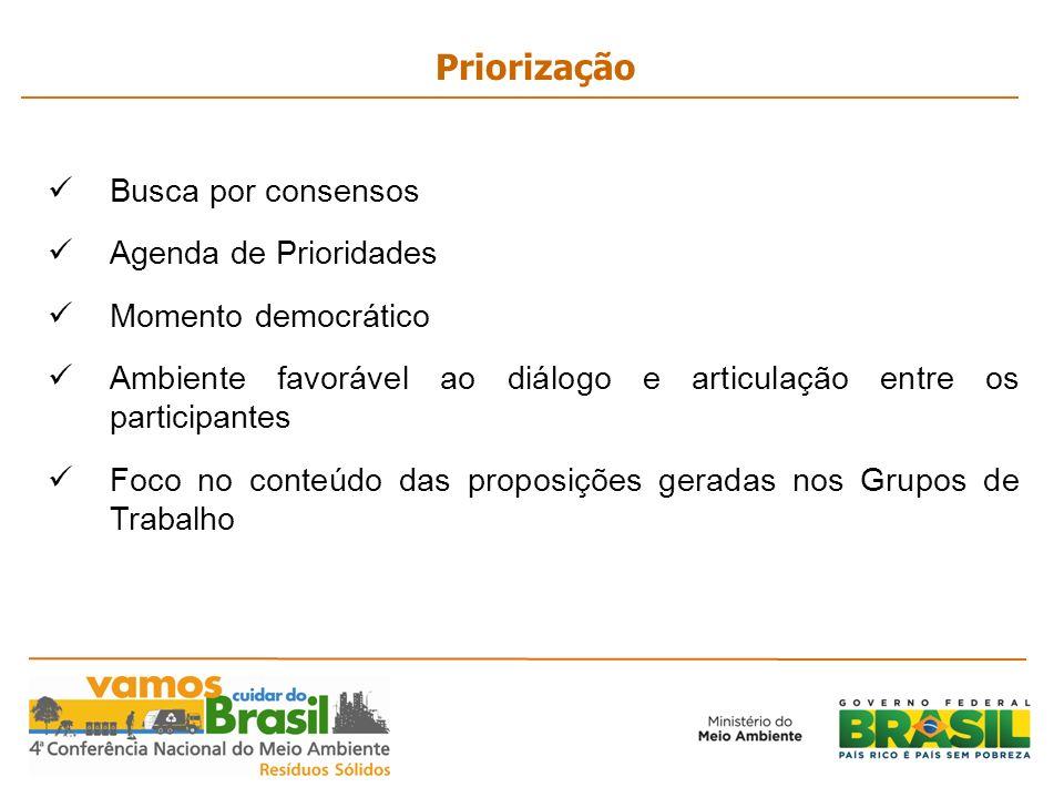 Priorização Busca por consensos Agenda de Prioridades