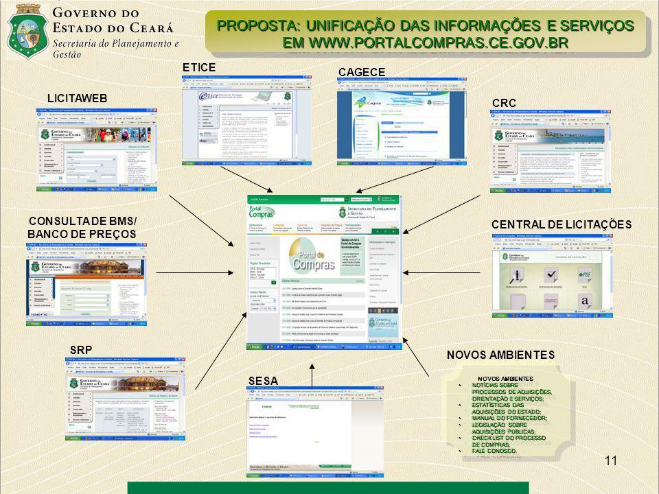 PROPOSTA: UNIFICAÇÃO DAS INFORMAÇÕES E SERVIÇOS EM WWW. PORTALCOMPRAS