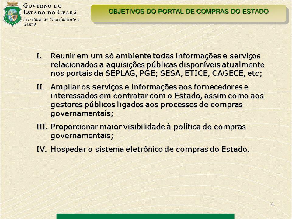 OBJETIVOS DO PORTAL DE COMPRAS DO ESTADO