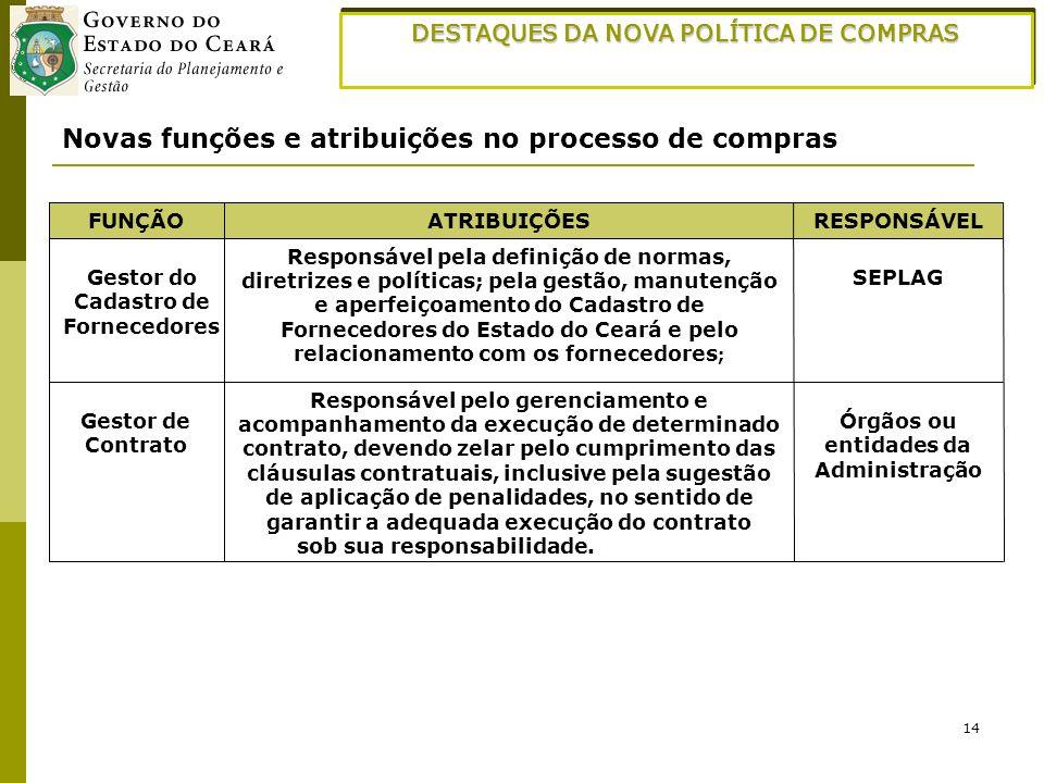 DESTAQUES DA NOVA POLÍTICA DE COMPRAS