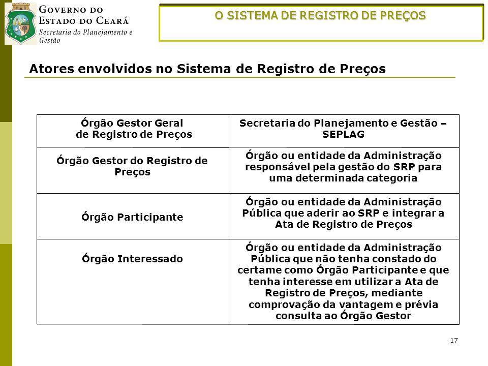 O SISTEMA DE REGISTRO DE PREÇOS