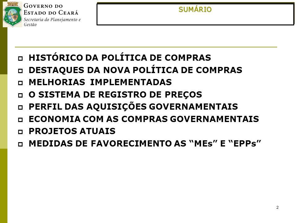 HISTÓRICO DA POLÍTICA DE COMPRAS DESTAQUES DA NOVA POLÍTICA DE COMPRAS