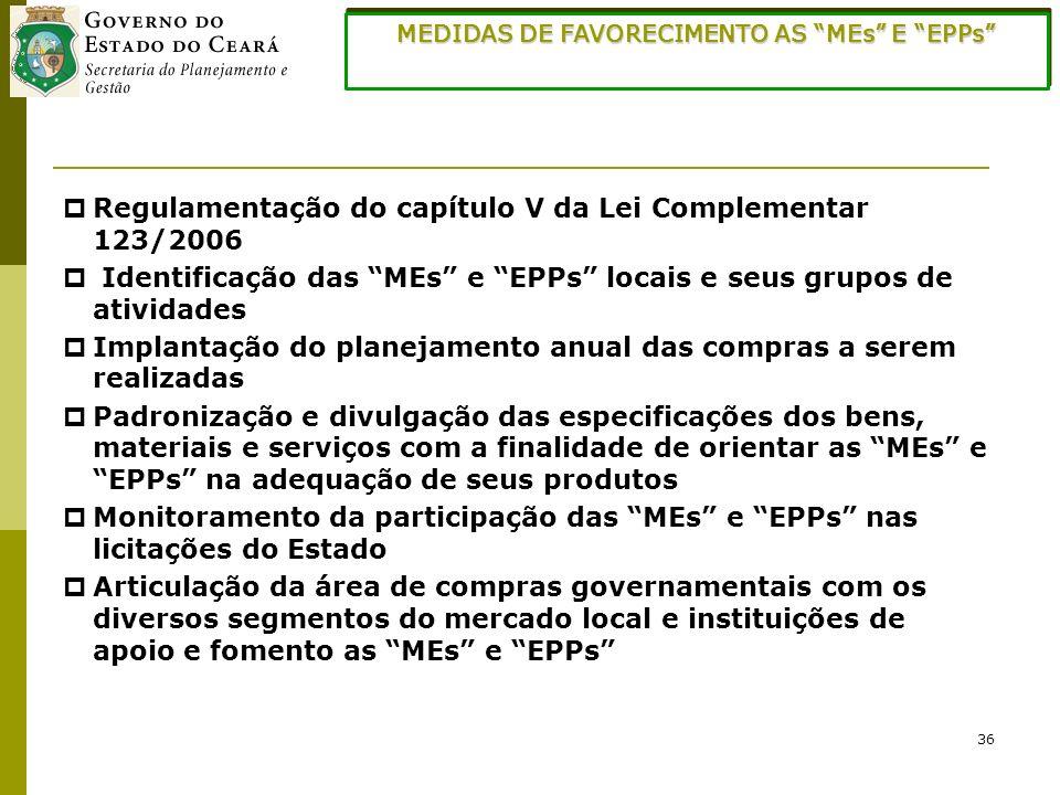 MEDIDAS DE FAVORECIMENTO AS MEs E EPPs