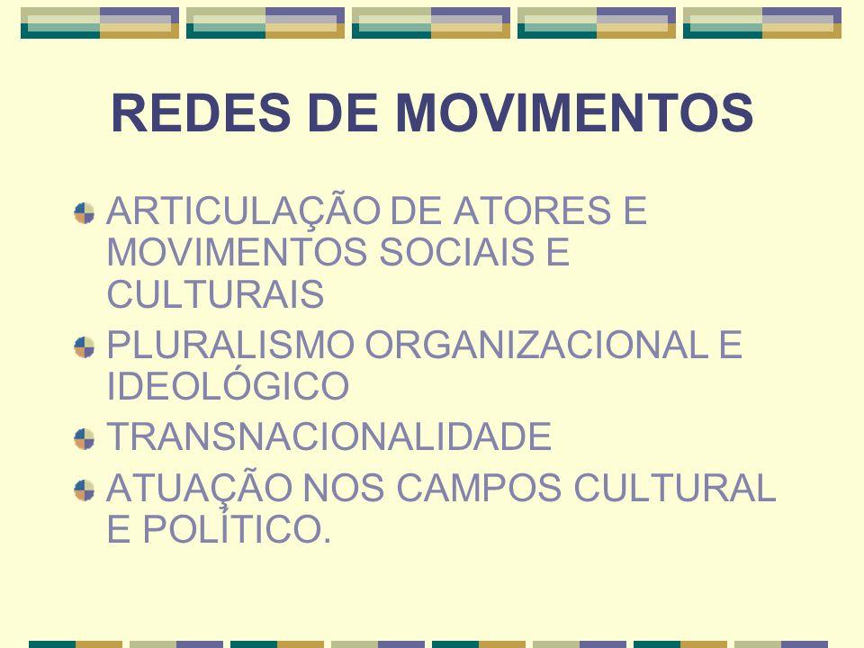 REDES DE MOVIMENTOS ARTICULAÇÃO DE ATORES E MOVIMENTOS SOCIAIS E CULTURAIS. PLURALISMO ORGANIZACIONAL E IDEOLÓGICO.