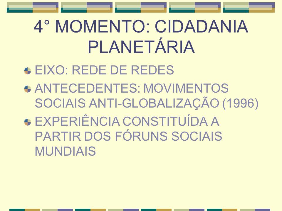 4° MOMENTO: CIDADANIA PLANETÁRIA