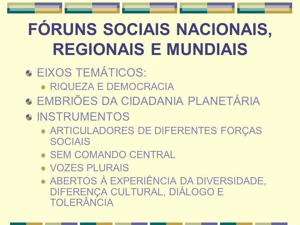 FÓRUNS SOCIAIS NACIONAIS, REGIONAIS E MUNDIAIS