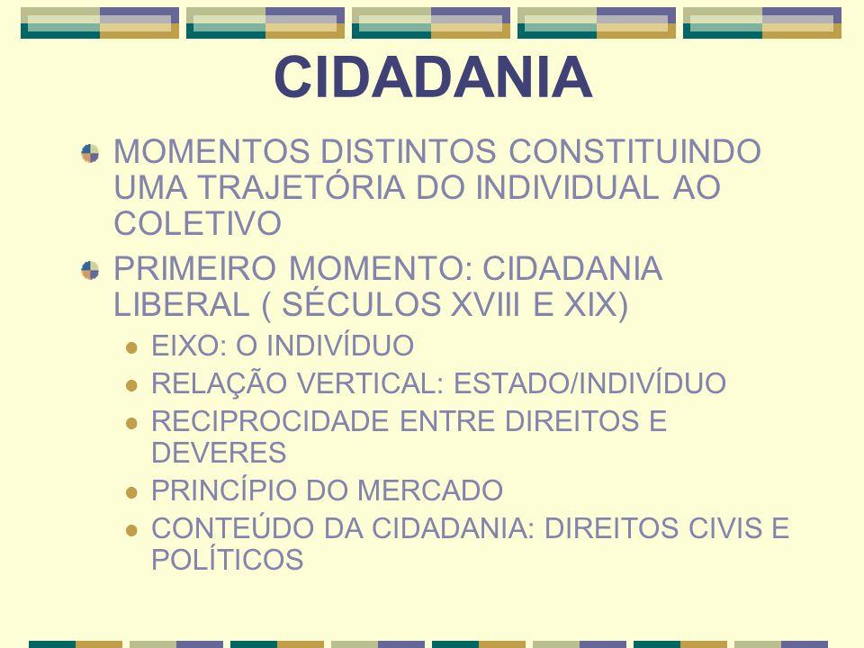 CIDADANIA MOMENTOS DISTINTOS CONSTITUINDO UMA TRAJETÓRIA DO INDIVIDUAL AO COLETIVO. PRIMEIRO MOMENTO: CIDADANIA LIBERAL ( SÉCULOS XVIII E XIX)