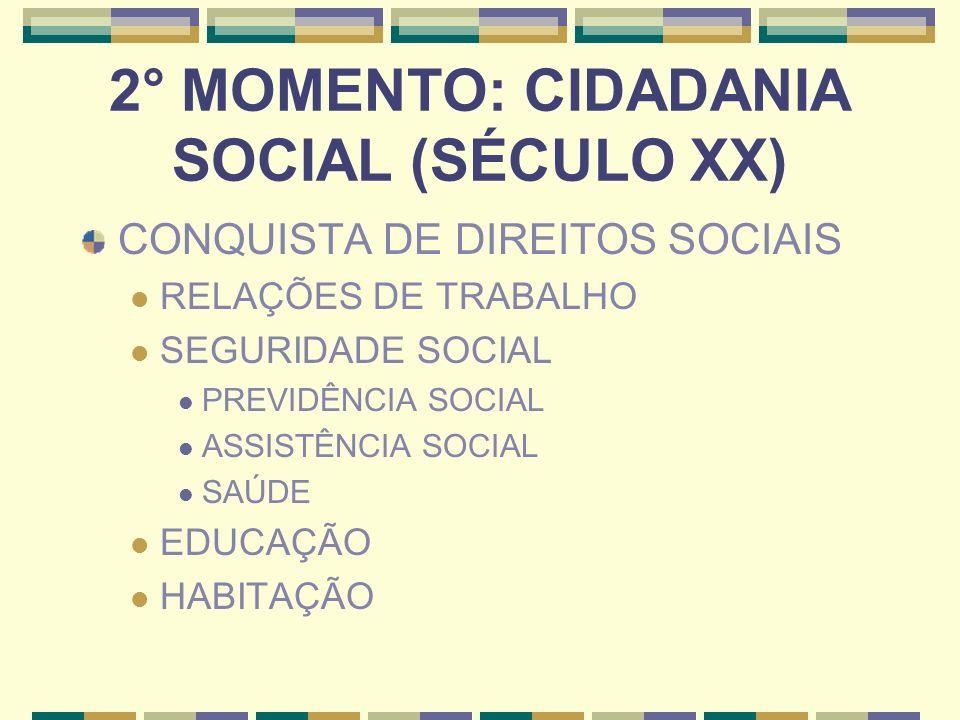 2° MOMENTO: CIDADANIA SOCIAL (SÉCULO XX)