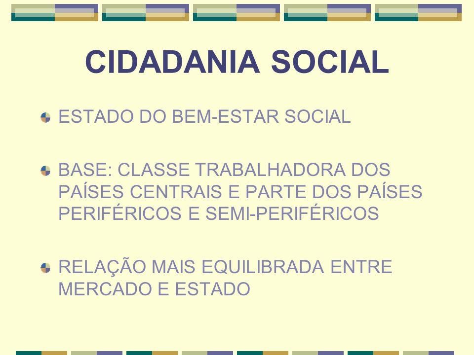 CIDADANIA SOCIAL ESTADO DO BEM-ESTAR SOCIAL