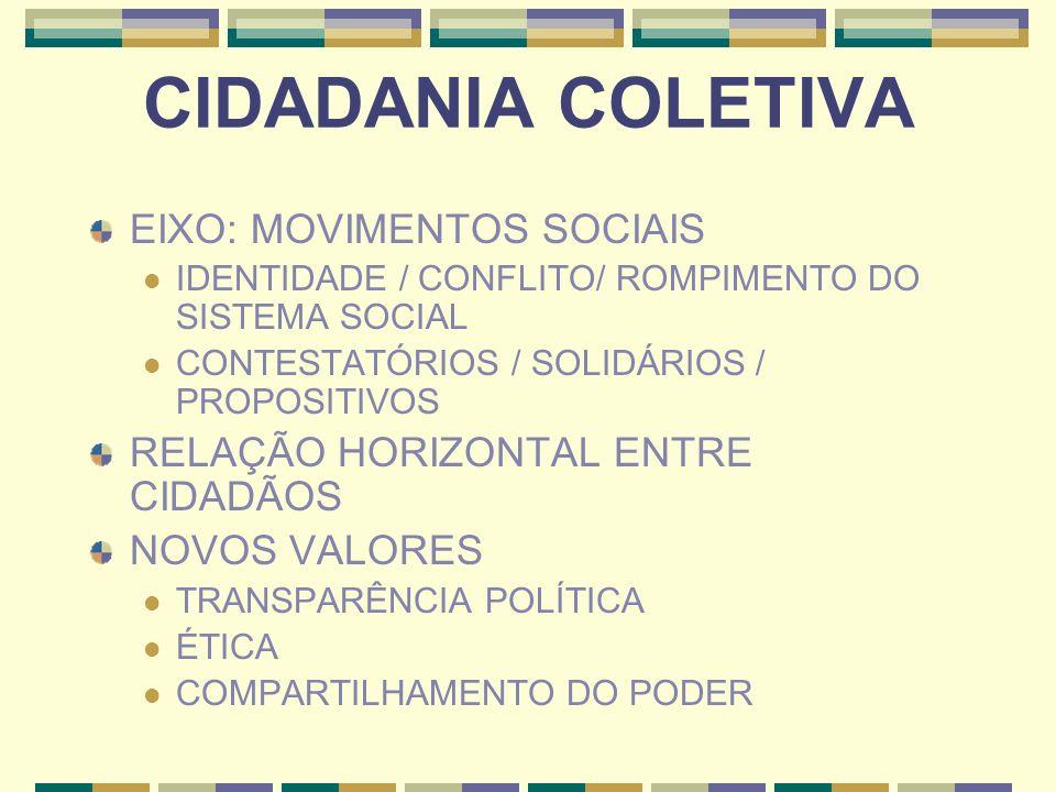 CIDADANIA COLETIVA EIXO: MOVIMENTOS SOCIAIS