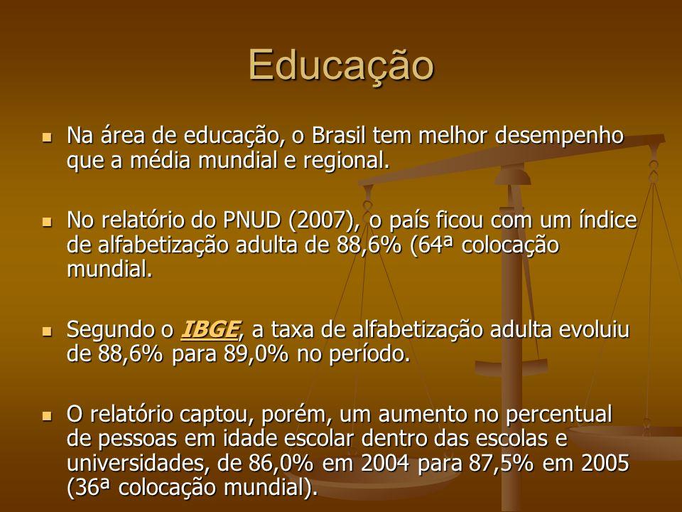 EducaçãoNa área de educação, o Brasil tem melhor desempenho que a média mundial e regional.