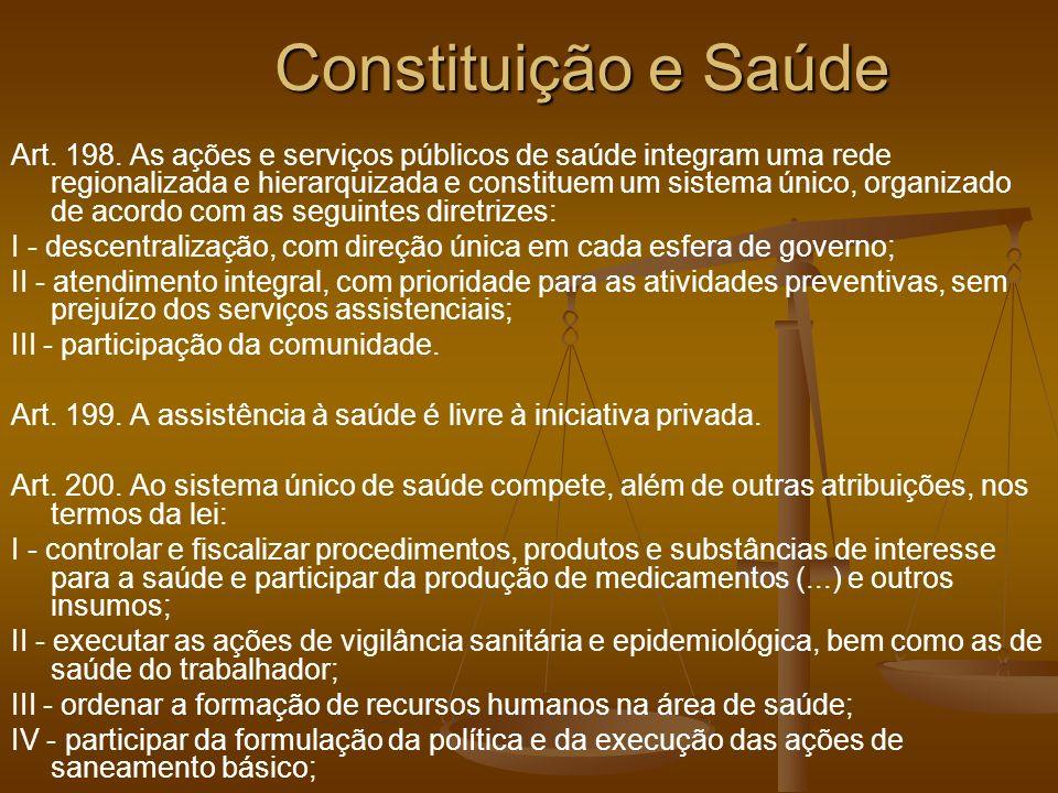 Constituição e Saúde