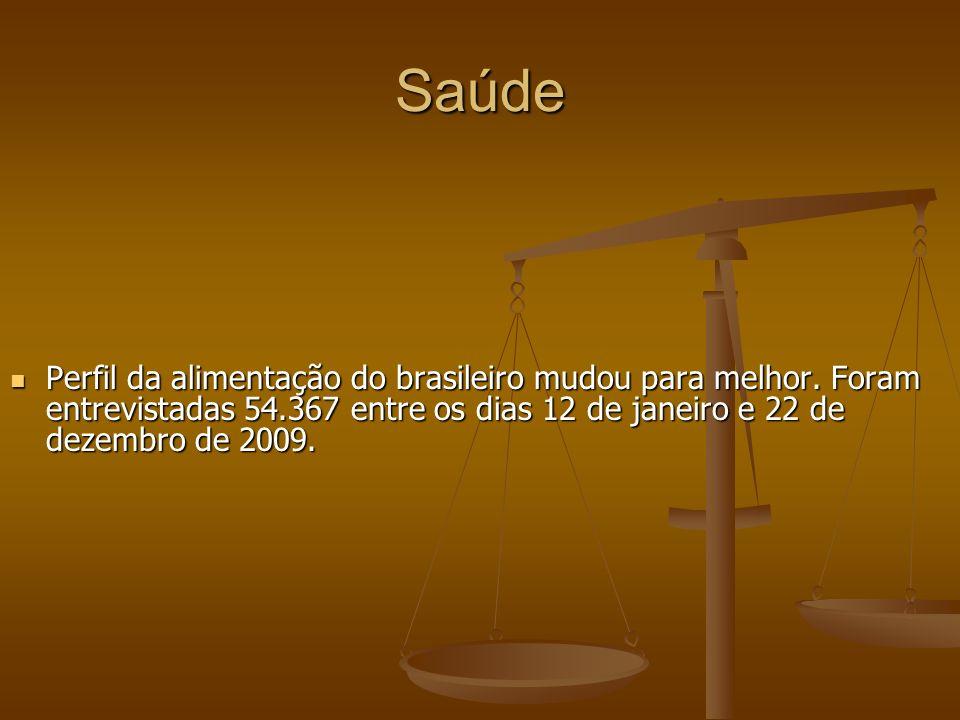 SaúdePerfil da alimentação do brasileiro mudou para melhor.