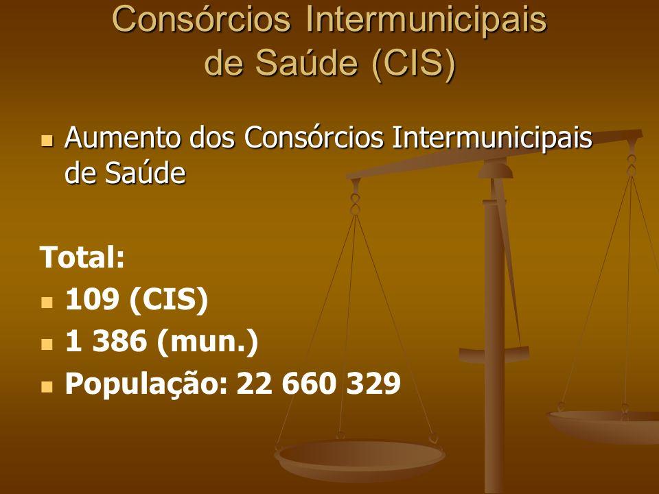 Consórcios Intermunicipais de Saúde (CIS)