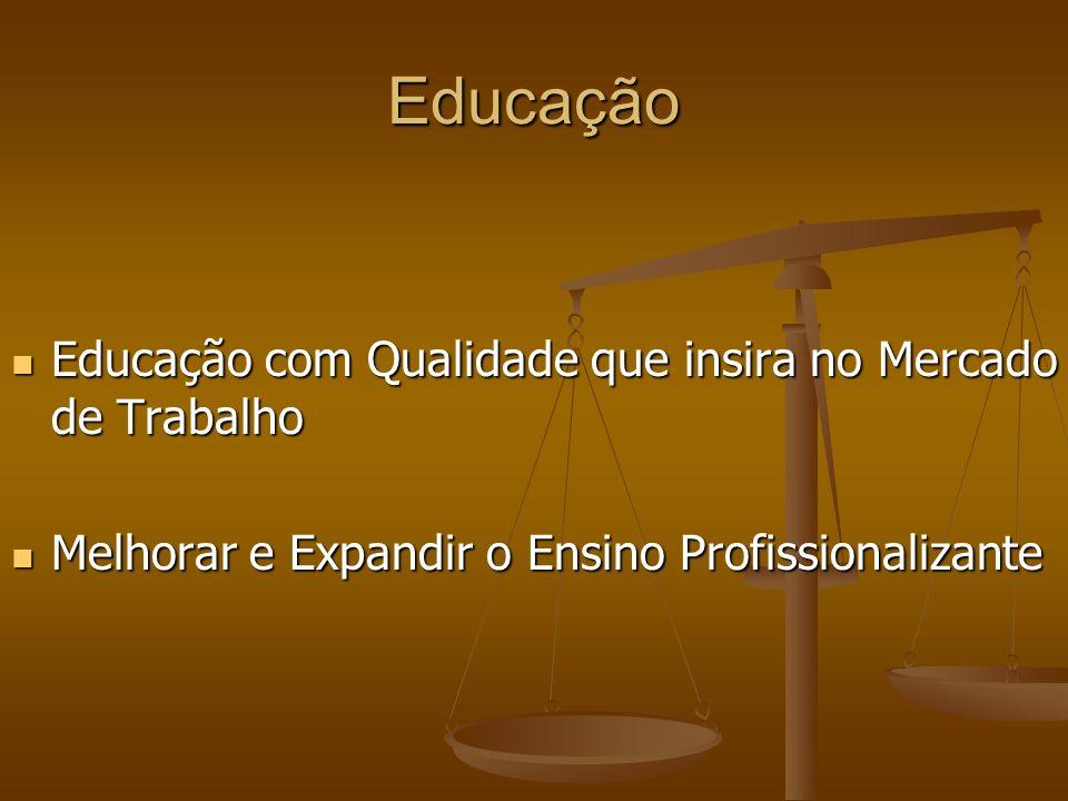 Educação Educação com Qualidade que insira no Mercado de Trabalho