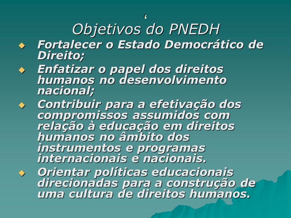 , Objetivos do PNEDH Fortalecer o Estado Democrático de Direito;
