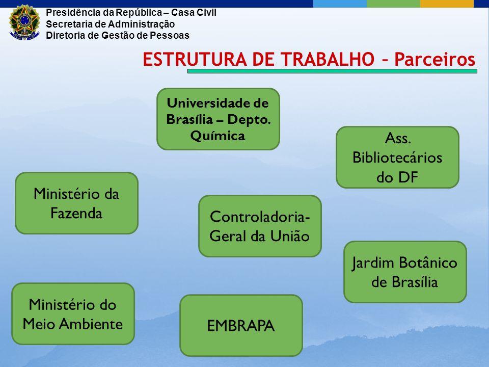 Universidade de Brasília – Depto. Química