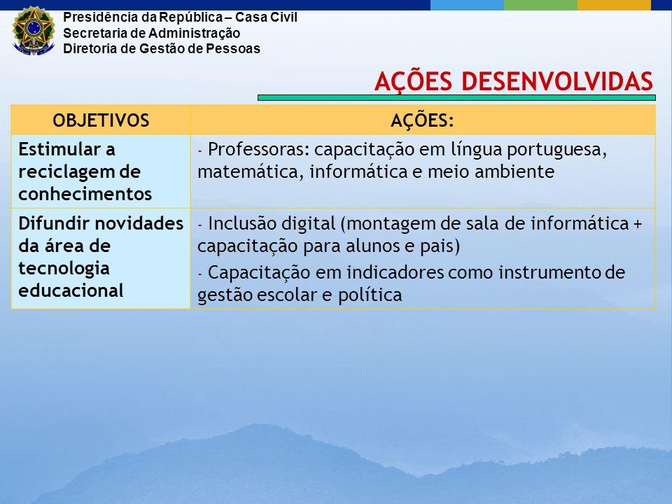 AÇÕES DESENVOLVIDAS OBJETIVOS AÇÕES: