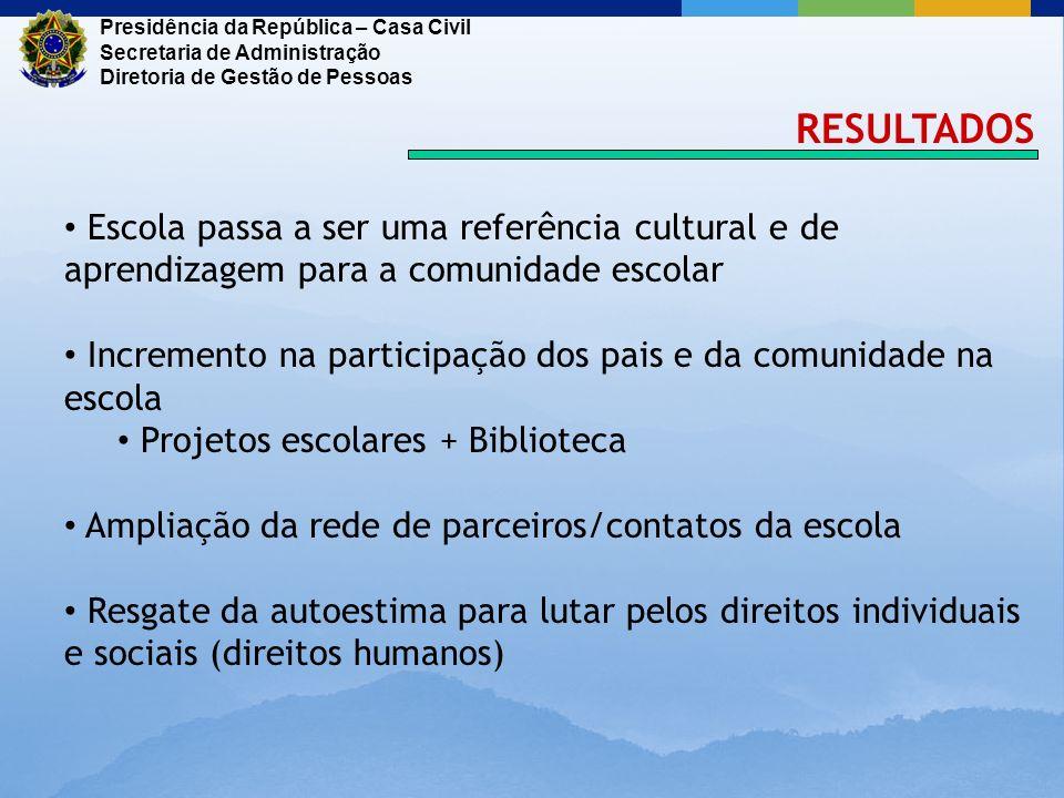 Presidência da República – Casa Civil Secretaria de Administração