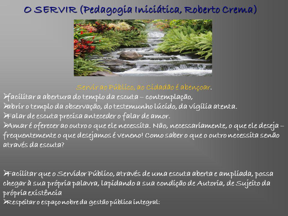 O SERVIR (Pedagogia Iniciática, Roberto Crema)