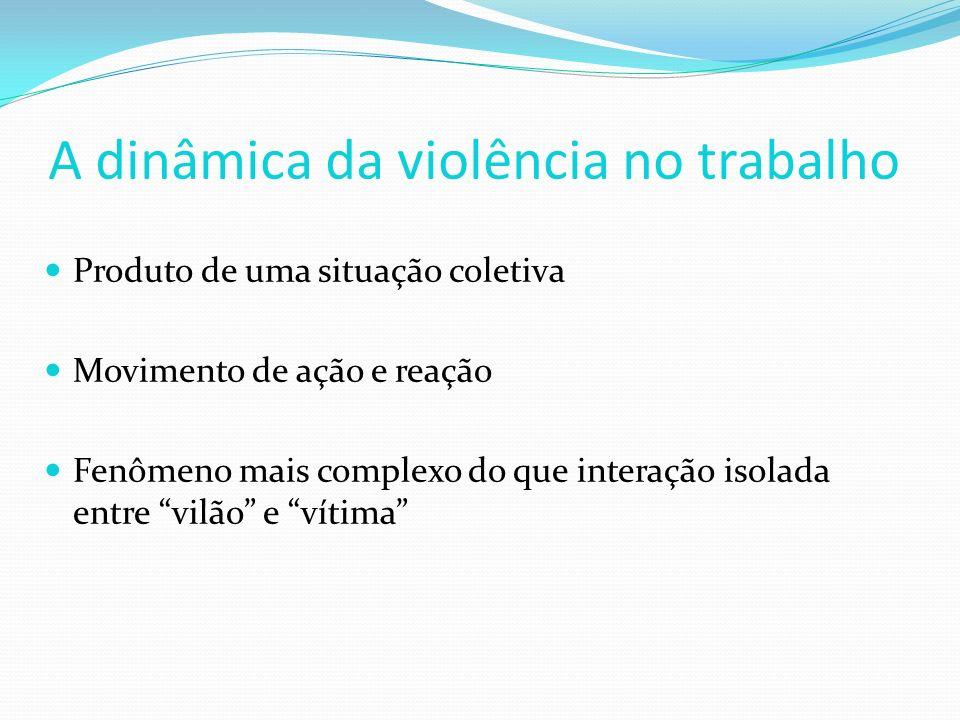 A dinâmica da violência no trabalho