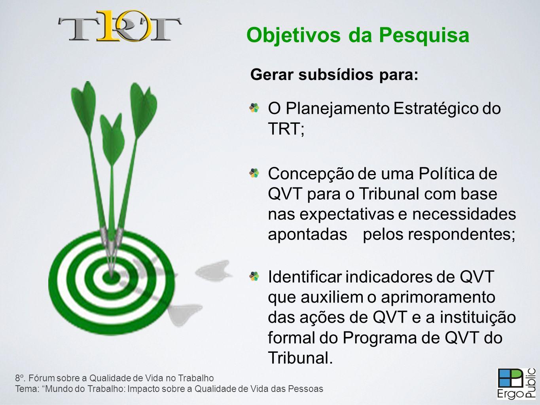 Objetivos da Pesquisa O Planejamento Estratégico do TRT;