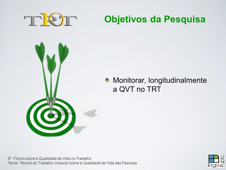Objetivos da Pesquisa Monitorar, longitudinalmente a QVT no TRT