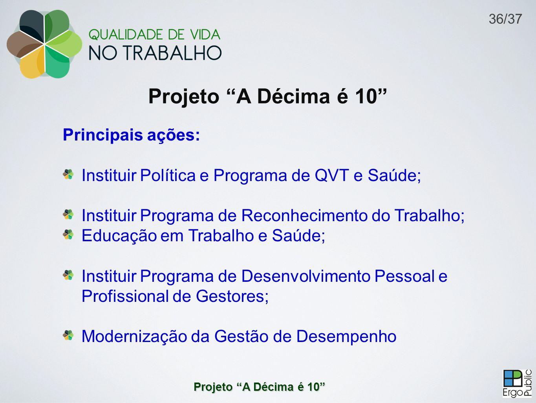 Projeto A Décima é 10 Principais ações: