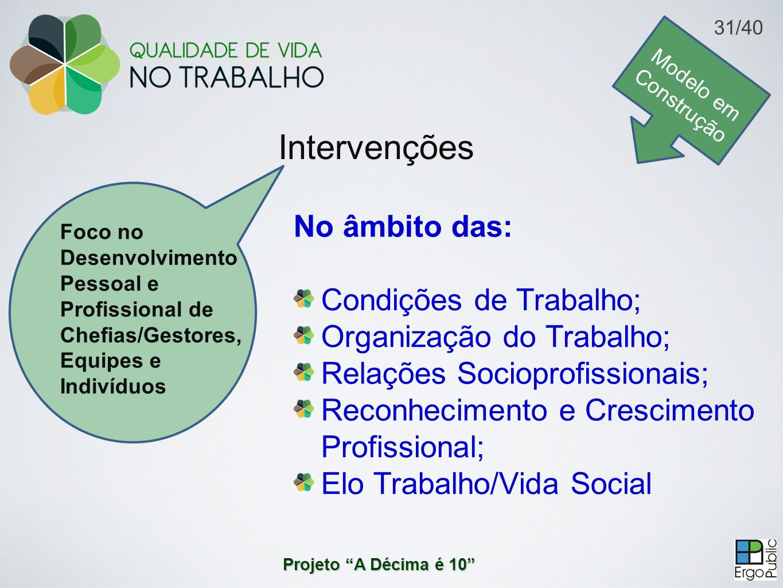 Intervenções No âmbito das: Condições de Trabalho;