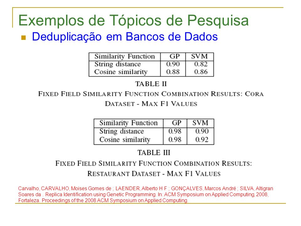 Exemplos de Tópicos de Pesquisa