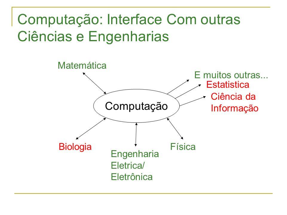 Computação: Interface Com outras Ciências e Engenharias