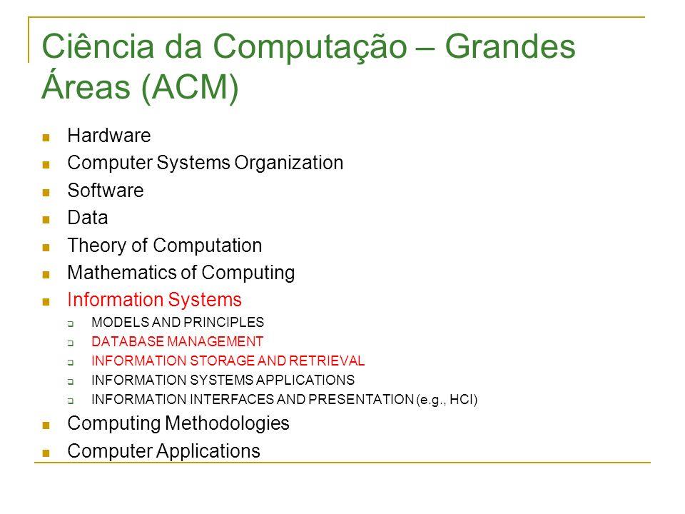 Ciência da Computação – Grandes Áreas (ACM)