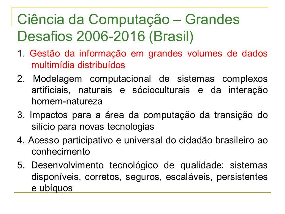 Ciência da Computação – Grandes Desafios 2006-2016 (Brasil)