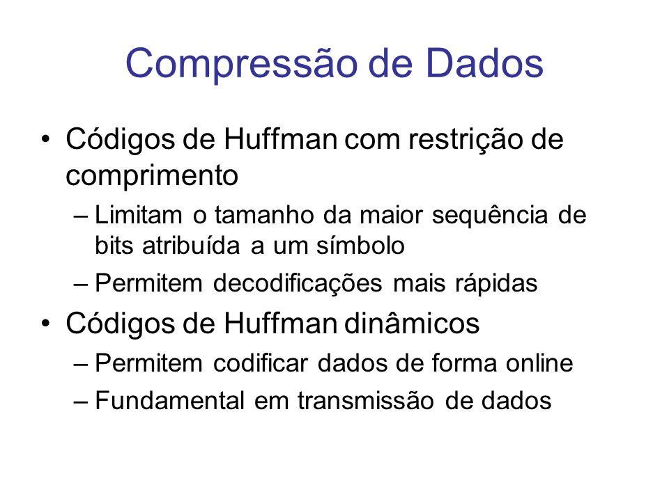 Compressão de Dados Códigos de Huffman com restrição de comprimento