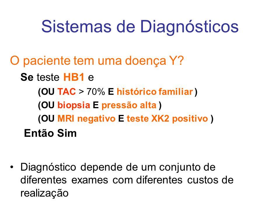 Sistemas de Diagnósticos