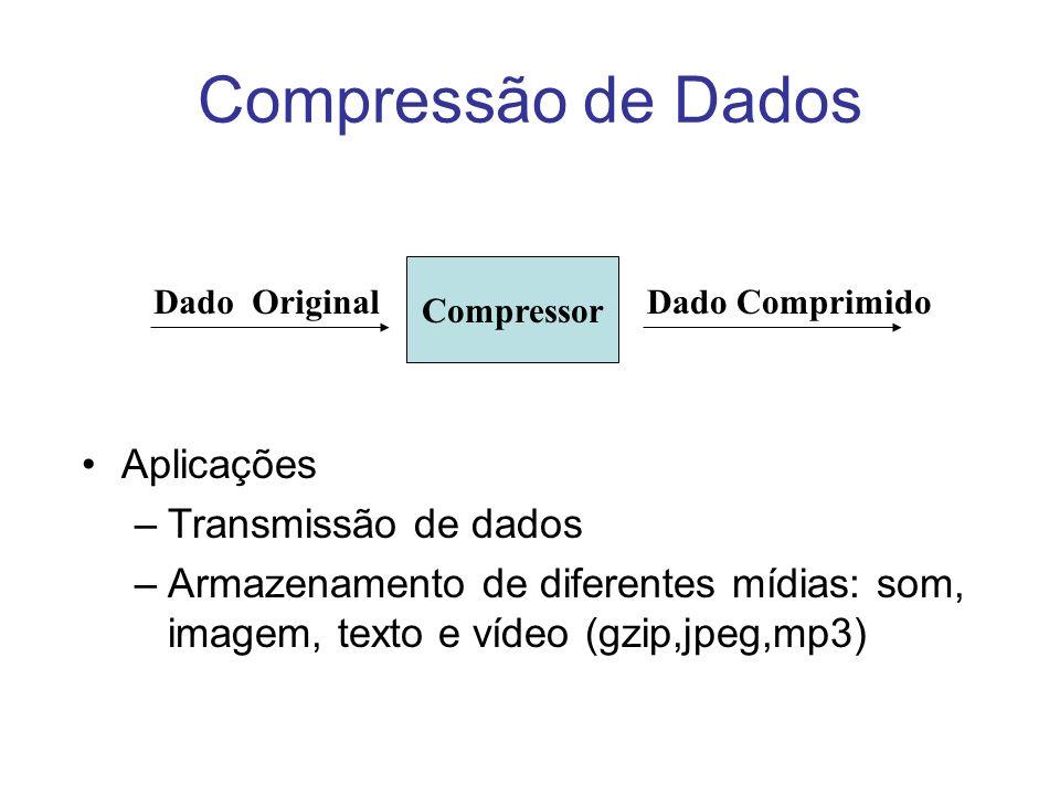 Compressão de Dados Aplicações Transmissão de dados