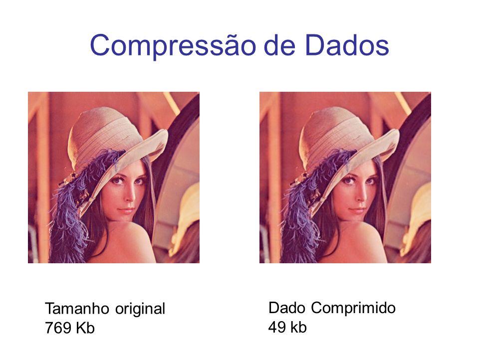 Compressão de Dados Tamanho original 769 Kb Dado Comprimido 49 kb