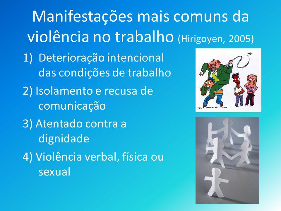 Manifestações mais comuns da violência no trabalho (Hirigoyen, 2005)