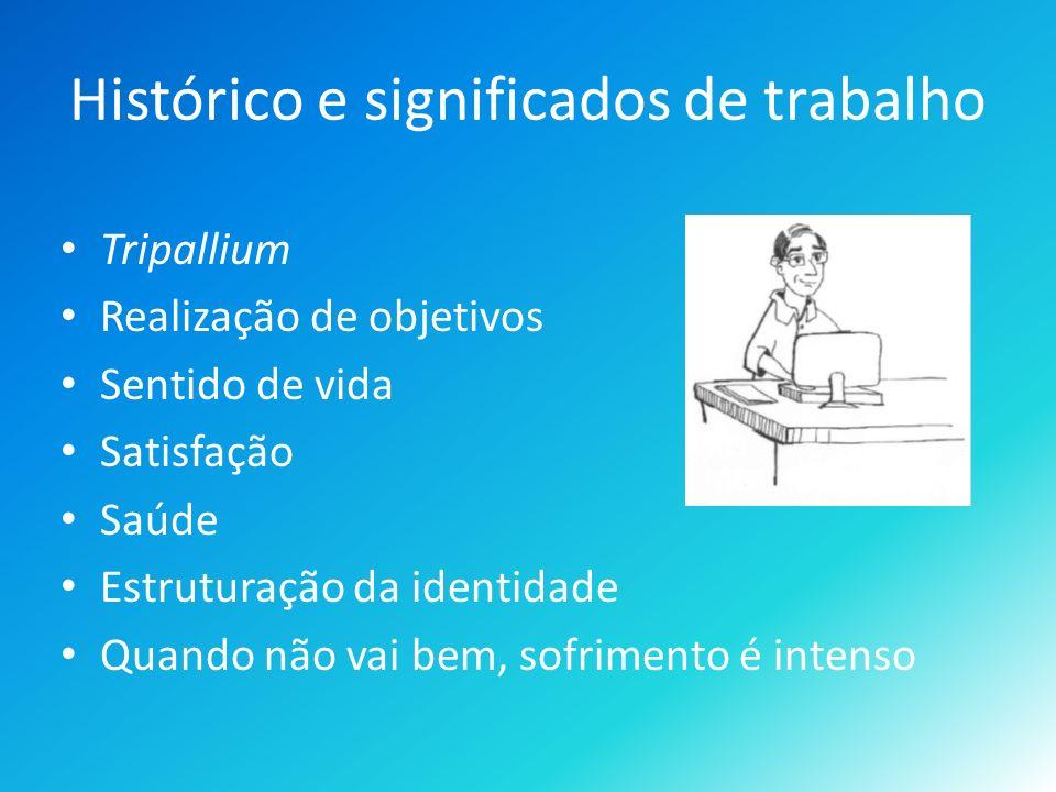 Histórico e significados de trabalho