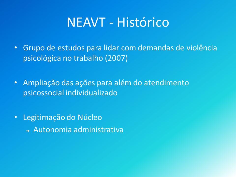 NEAVT - Histórico Grupo de estudos para lidar com demandas de violência psicológica no trabalho (2007)