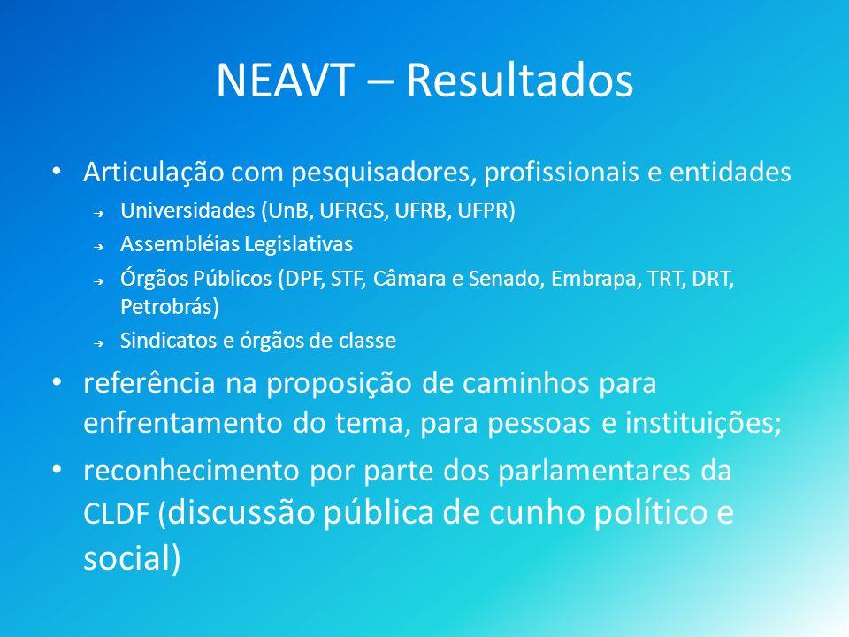 NEAVT – Resultados Articulação com pesquisadores, profissionais e entidades. Universidades (UnB, UFRGS, UFRB, UFPR)