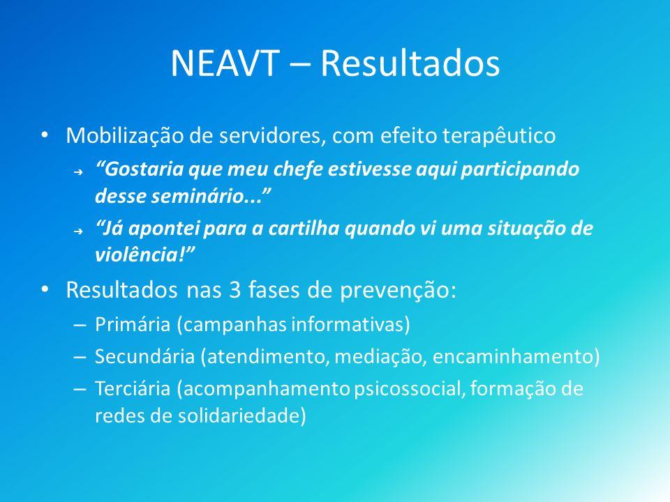 NEAVT – Resultados Resultados nas 3 fases de prevenção: