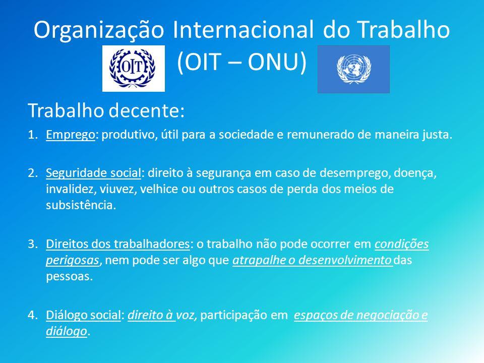 Organização Internacional do Trabalho (OIT – ONU)