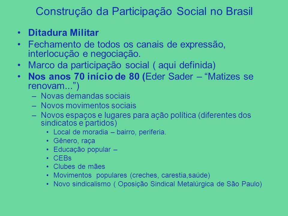 Construção da Participação Social no Brasil