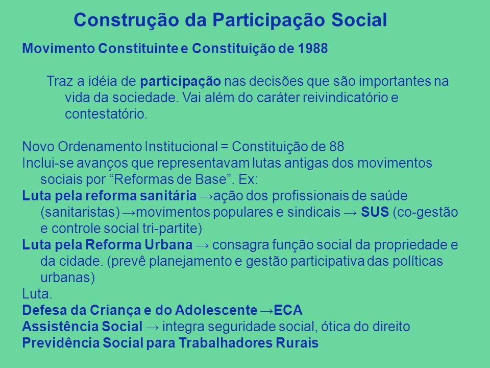 Construção da Participação Social