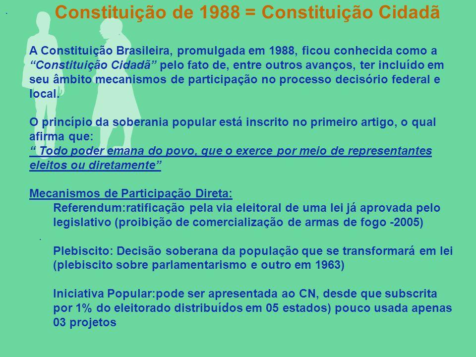 Constituição de 1988 = Constituição Cidadã