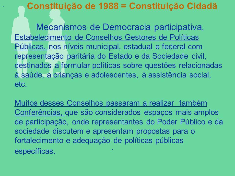 Mecanismos de Democracia participativa,